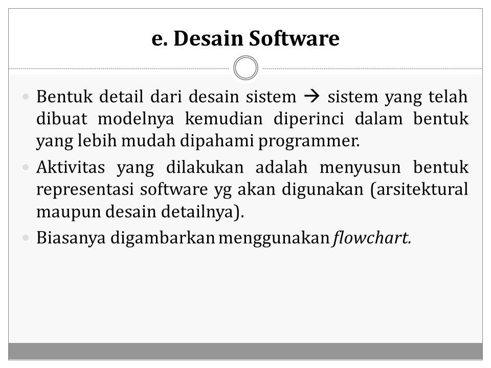 e. Desain Software