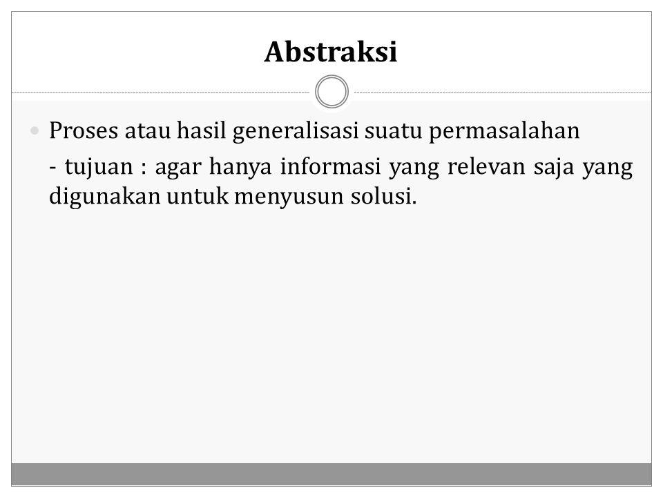 Abstraksi Proses atau hasil generalisasi suatu permasalahan