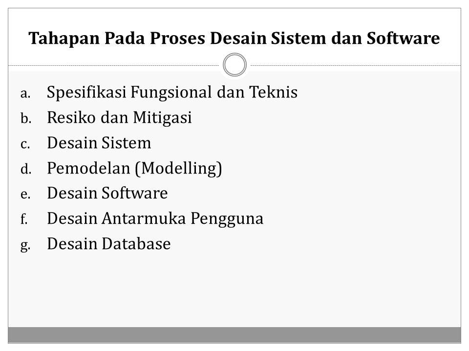 Tahapan Pada Proses Desain Sistem dan Software