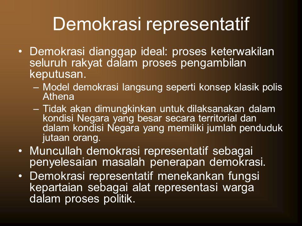 Demokrasi representatif