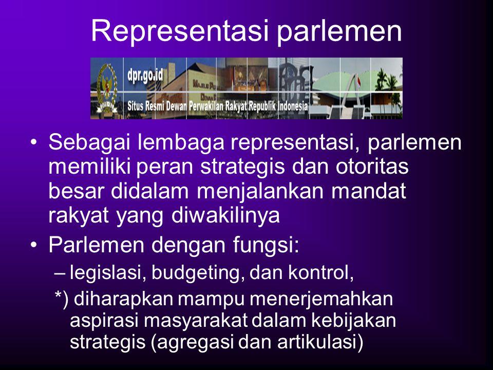 Representasi parlemen