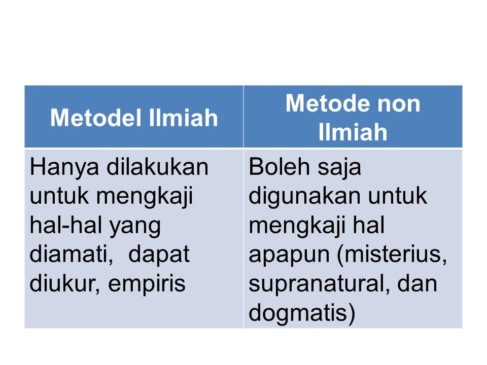 Metodel Ilmiah Metode non Ilmiah. Hanya dilakukan untuk mengkaji hal-hal yang diamati, dapat diukur, empiris.
