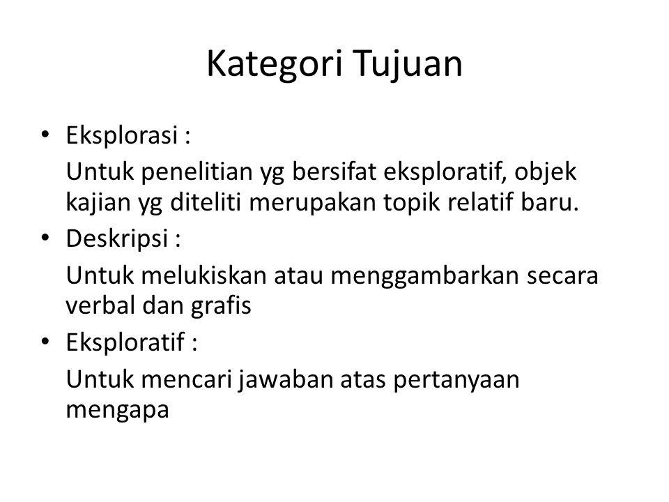 Kategori Tujuan Eksplorasi :