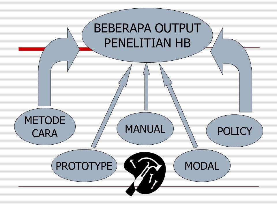 BEBERAPA OUTPUT PENELITIAN HB METODE CARA MANUAL POLICY PROTOTYPE