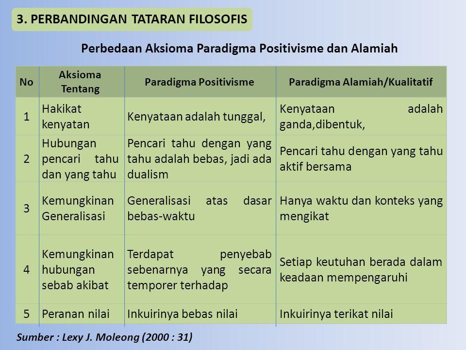 3. PERBANDINGAN TATARAN FILOSOFIS