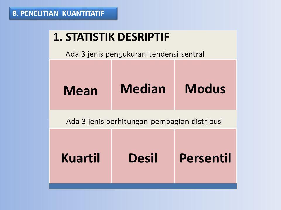 Mean Median Modus 1. STATISTIK DESRIPTIF