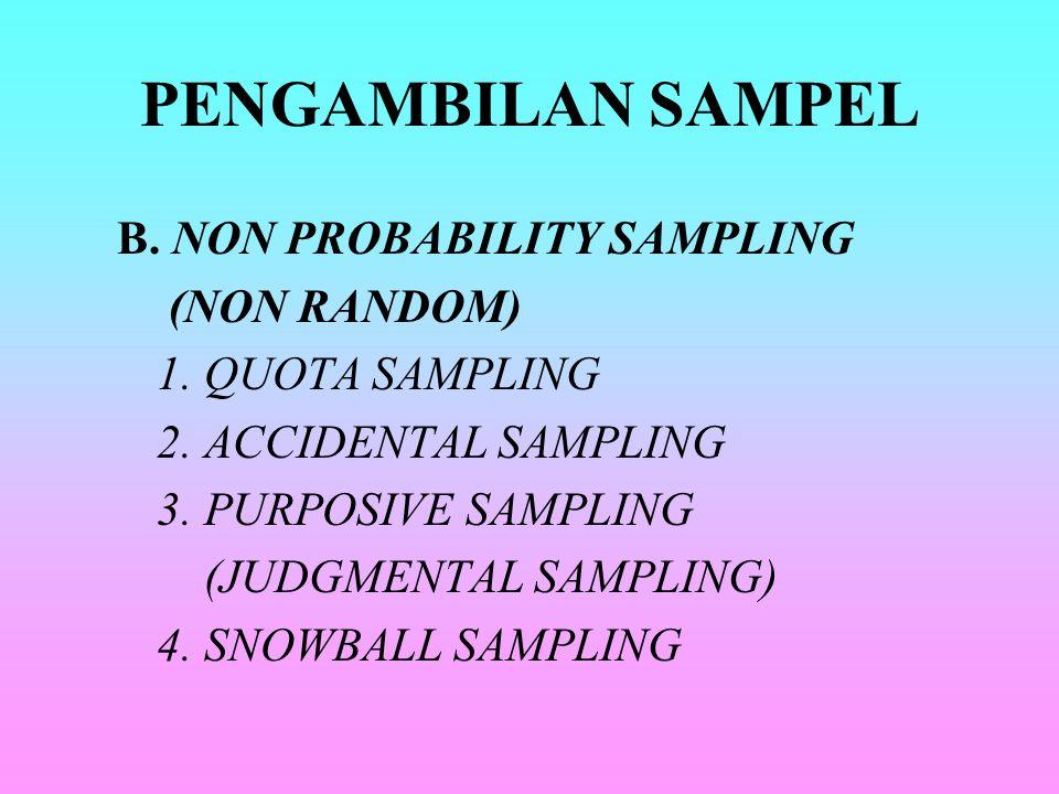 PENGAMBILAN SAMPEL B. NON PROBABILITY SAMPLING (NON RANDOM)