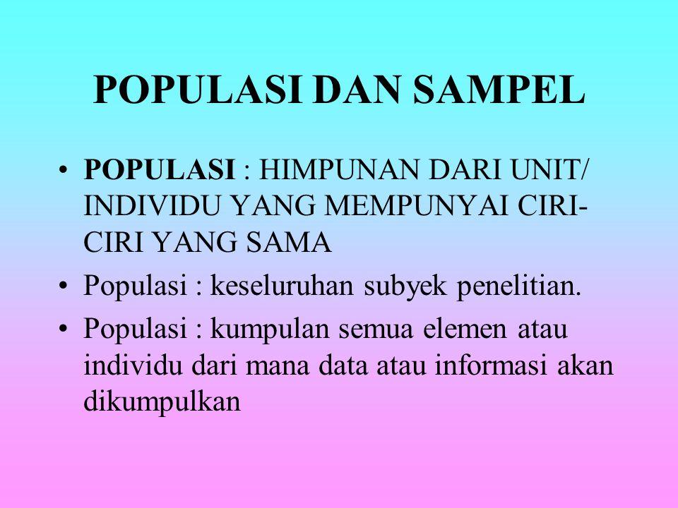 POPULASI DAN SAMPEL POPULASI : HIMPUNAN DARI UNIT/ INDIVIDU YANG MEMPUNYAI CIRI-CIRI YANG SAMA. Populasi : keseluruhan subyek penelitian.