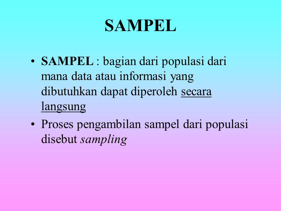 SAMPEL SAMPEL : bagian dari populasi dari mana data atau informasi yang dibutuhkan dapat diperoleh secara langsung.