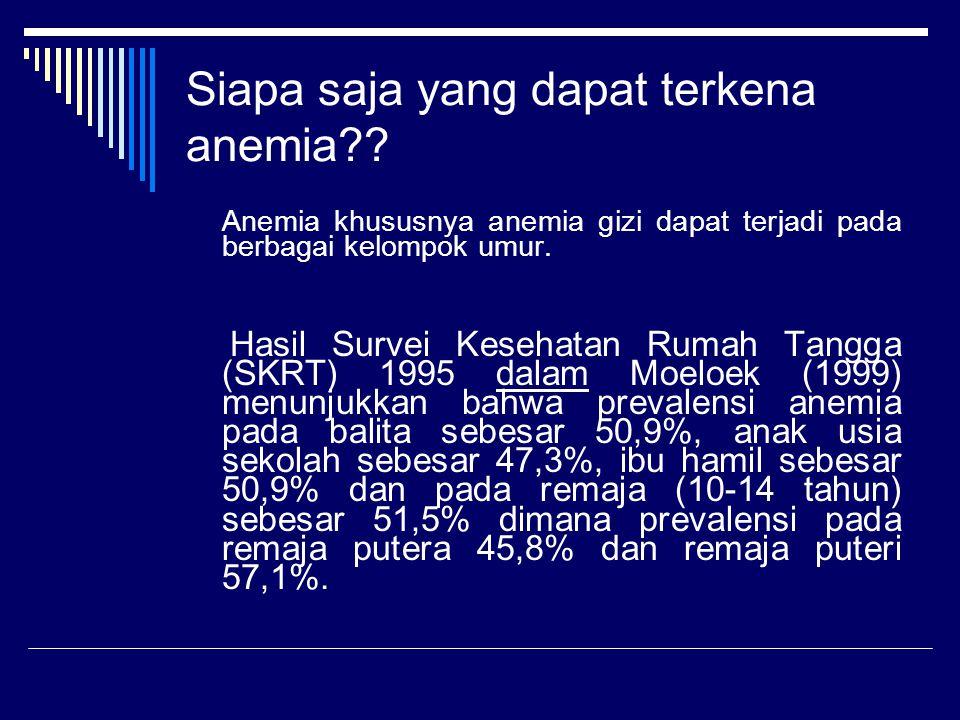 Siapa saja yang dapat terkena anemia