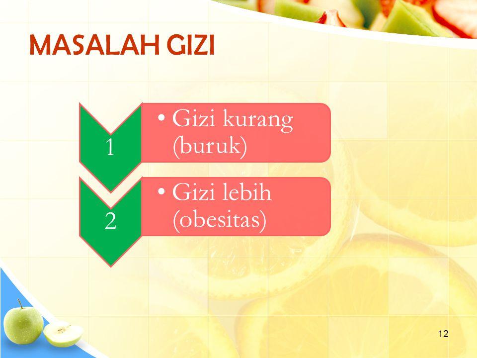 MASALAH GIZI 1 Gizi kurang (buruk) 2 Gizi lebih (obesitas)