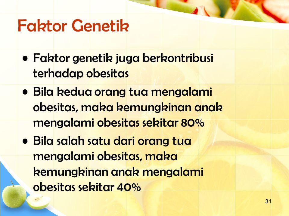 Faktor Genetik Faktor genetik juga berkontribusi terhadap obesitas