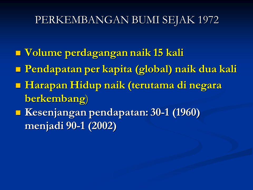 PERKEMBANGAN BUMI SEJAK 1972
