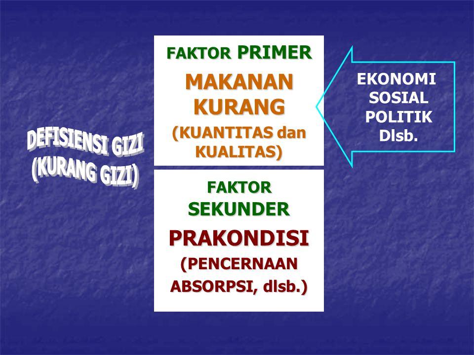 FAKTOR PRIMER MAKANAN KURANG (KUANTITAS dan KUALITAS)