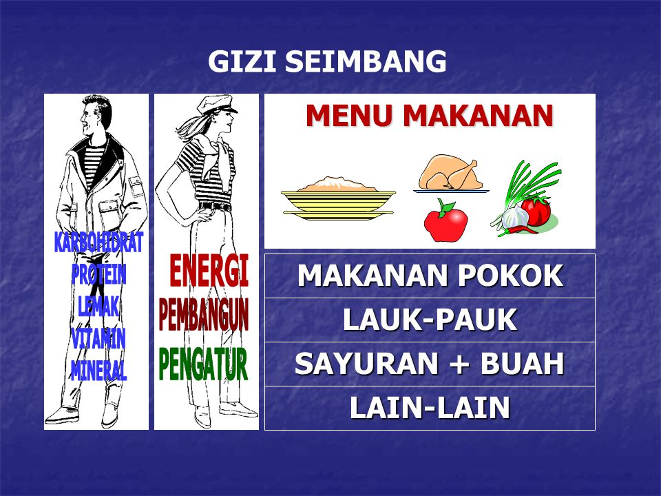GIZI SEIMBANG MENU MAKANAN MAKANAN POKOK LAUK-PAUK SAYURAN + BUAH