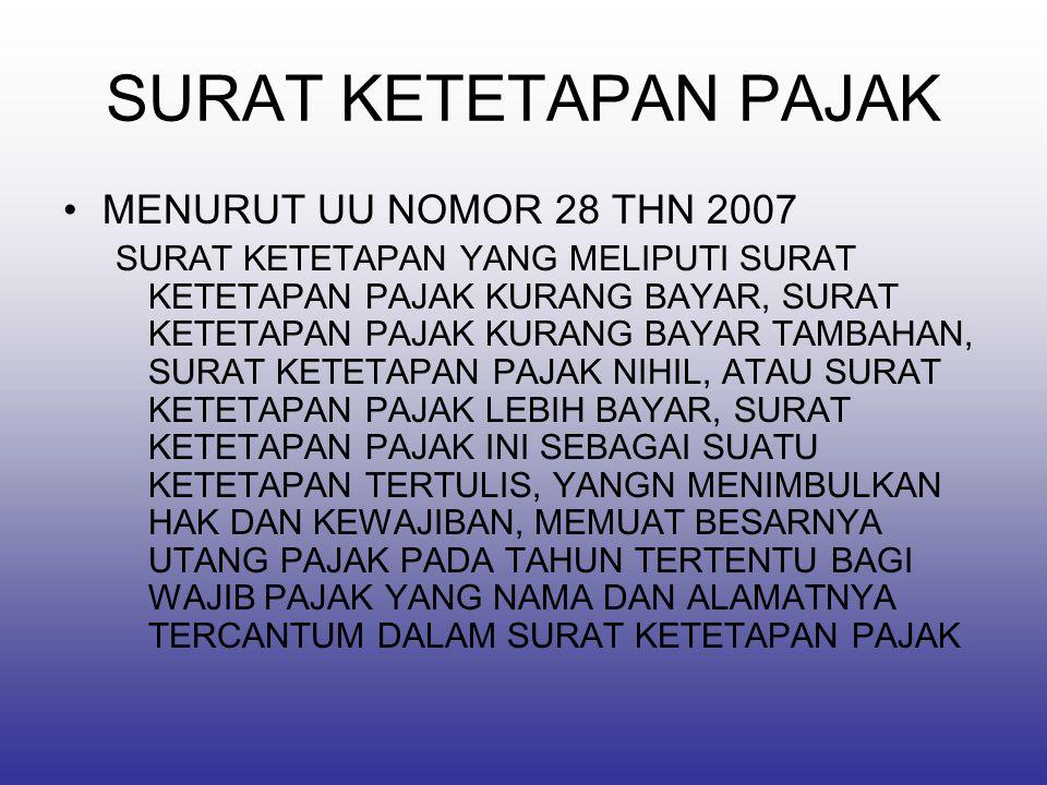 SURAT KETETAPAN PAJAK MENURUT UU NOMOR 28 THN 2007