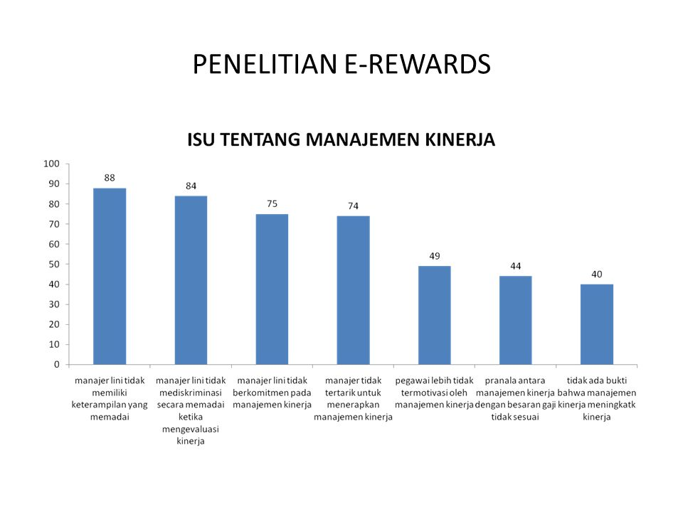 PENELITIAN E-REWARDS