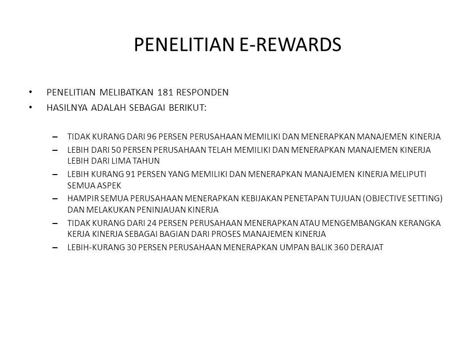 PENELITIAN E-REWARDS PENELITIAN MELIBATKAN 181 RESPONDEN