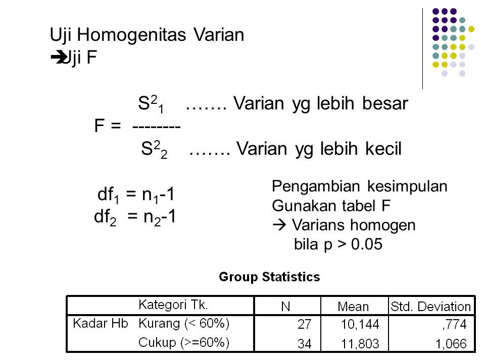Uji Homogenitas Varian Uji F