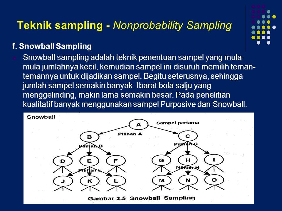Teknik sampling - Nonprobability Sampling