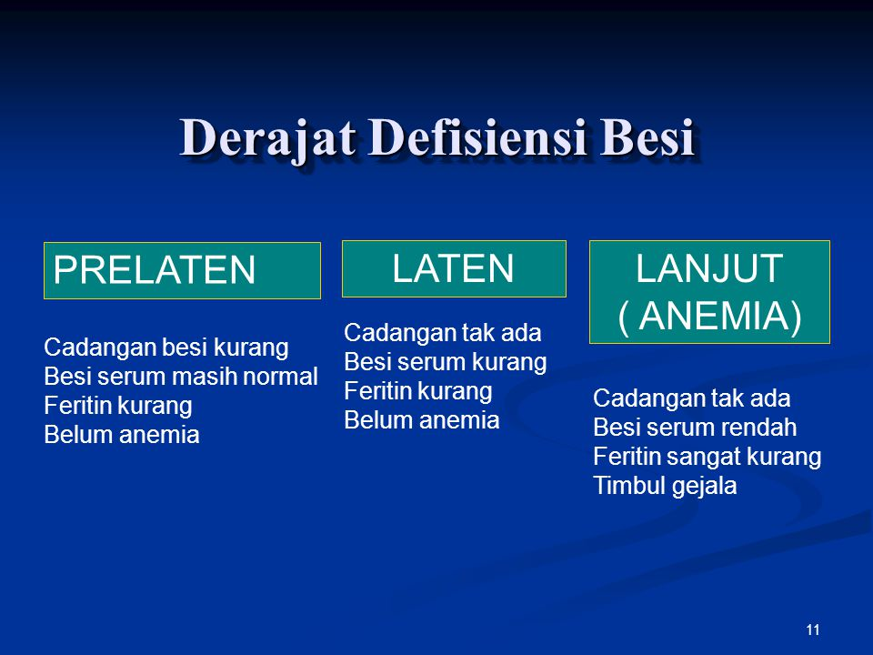 Derajat Defisiensi Besi