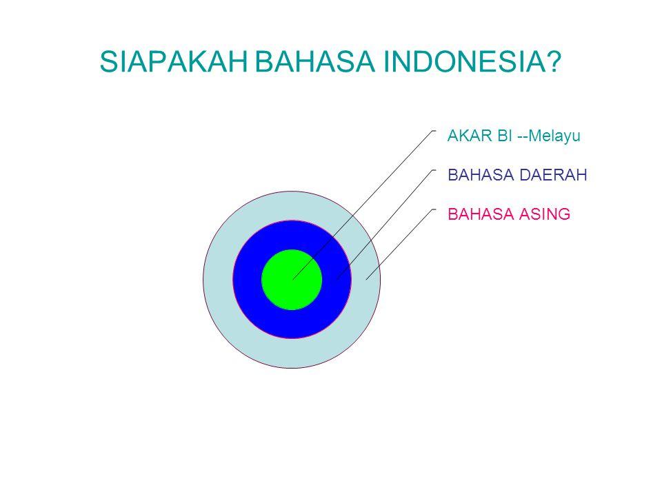 SIAPAKAH BAHASA INDONESIA