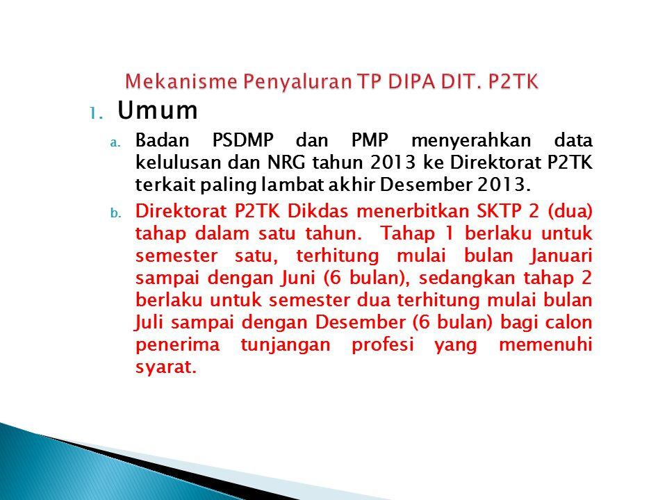 Mekanisme Penyaluran TP DIPA DIT. P2TK