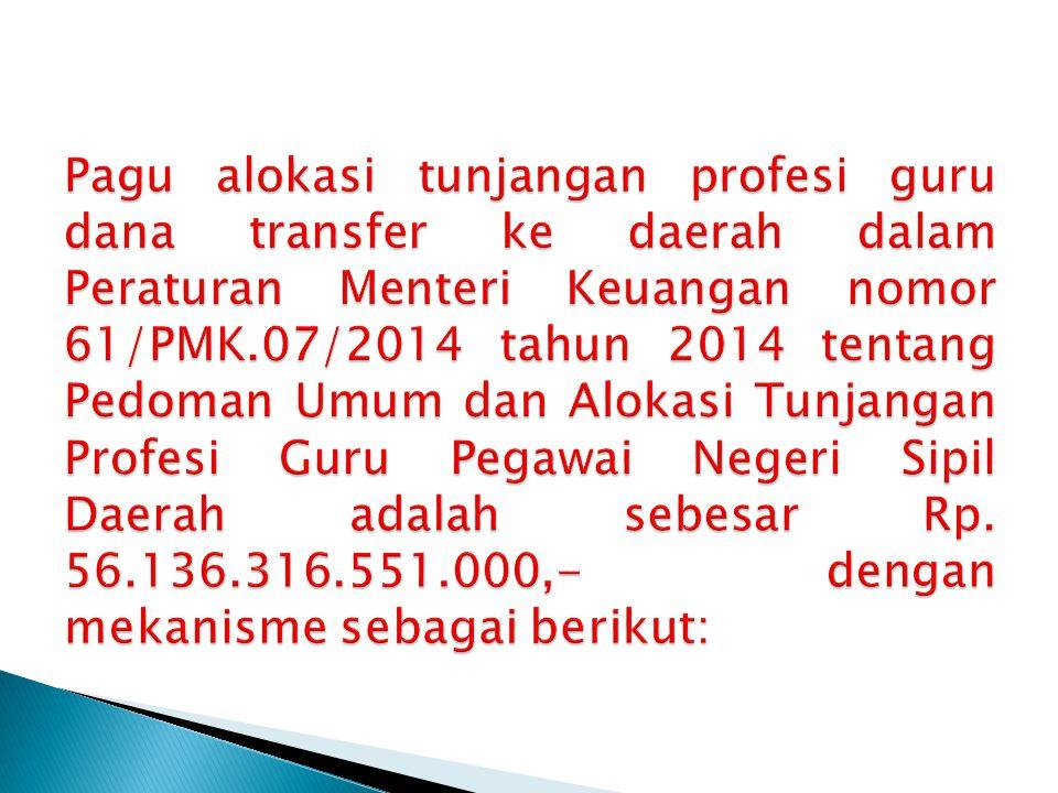 Pagu alokasi tunjangan profesi guru dana transfer ke daerah dalam Peraturan Menteri Keuangan nomor 61/PMK.07/2014 tahun 2014 tentang Pedoman Umum dan Alokasi Tunjangan Profesi Guru Pegawai Negeri Sipil Daerah adalah sebesar Rp.