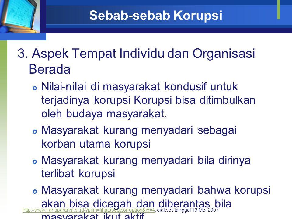 3. Aspek Tempat Individu dan Organisasi Berada