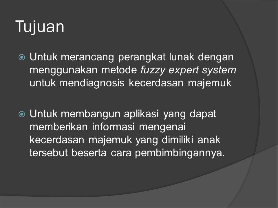 Tujuan Untuk merancang perangkat lunak dengan menggunakan metode fuzzy expert system untuk mendiagnosis kecerdasan majemuk.