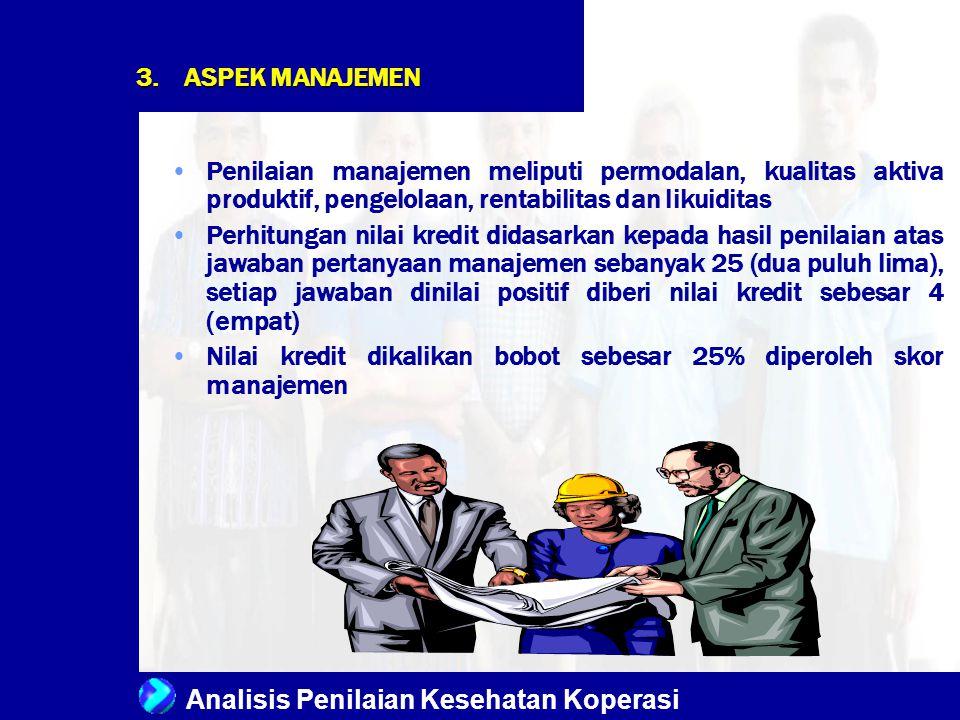 ASPEK MANAJEMEN Penilaian manajemen meliputi permodalan, kualitas aktiva produktif, pengelolaan, rentabilitas dan likuiditas.