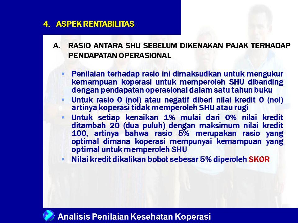 ASPEK RENTABILITAS RASIO ANTARA SHU SEBELUM DIKENAKAN PAJAK TERHADAP PENDAPATAN OPERASIONAL.