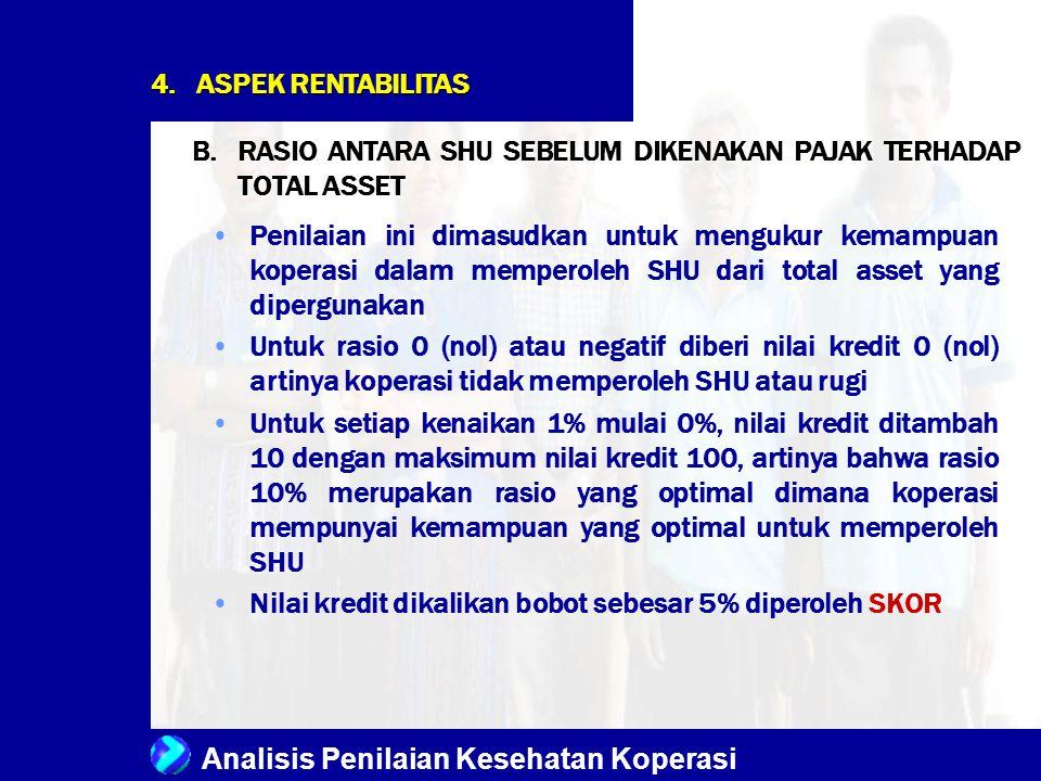 ASPEK RENTABILITAS RASIO ANTARA SHU SEBELUM DIKENAKAN PAJAK TERHADAP TOTAL ASSET.