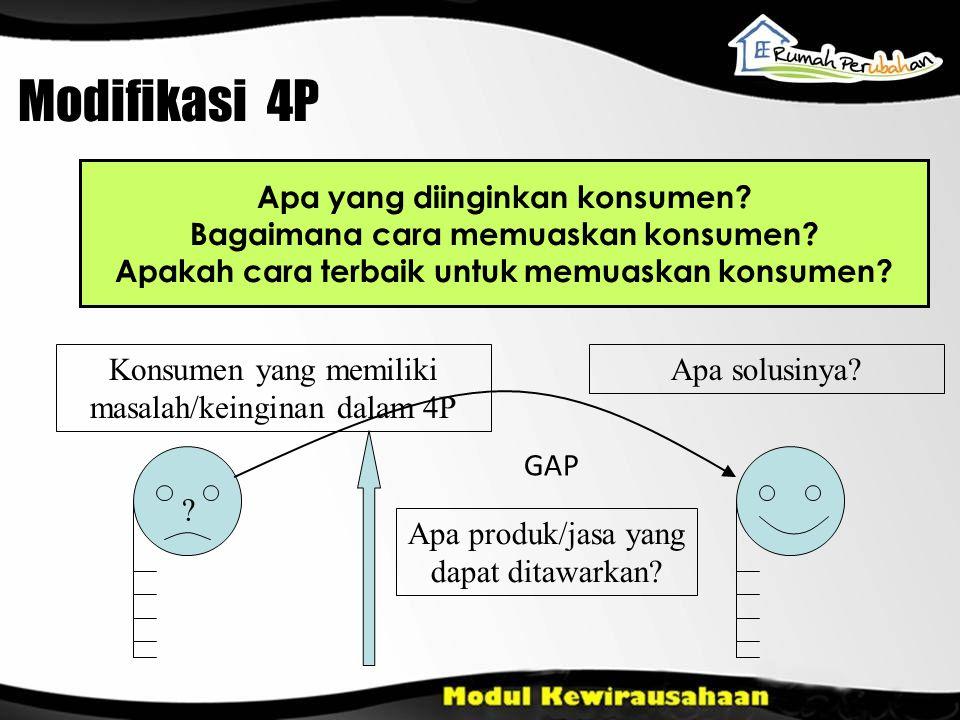 Modifikasi 4P Konsumen yang memiliki masalah/keinginan dalam 4P