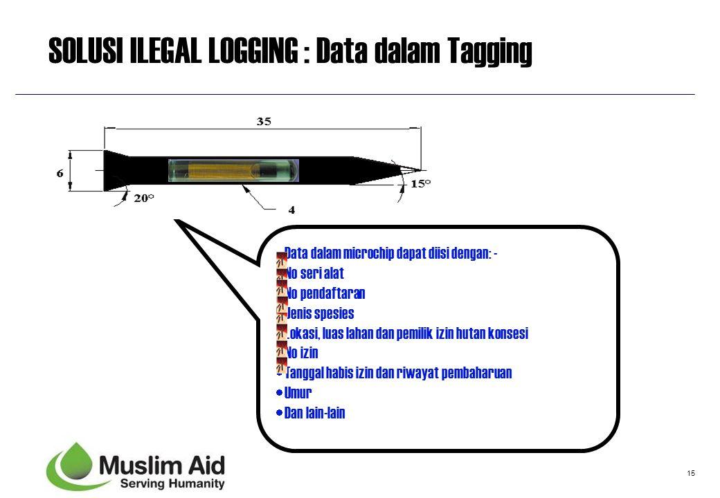 SOLUSI ILEGAL LOGGING : Data dalam Tagging