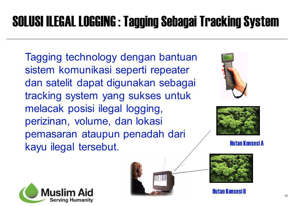 SOLUSI ILEGAL LOGGING : Tagging Sebagai Tracking System