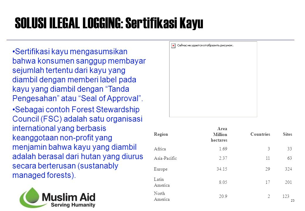 SOLUSI ILEGAL LOGGING: Sertifikasi Kayu