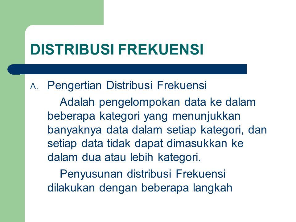 DISTRIBUSI FREKUENSI Pengertian Distribusi Frekuensi