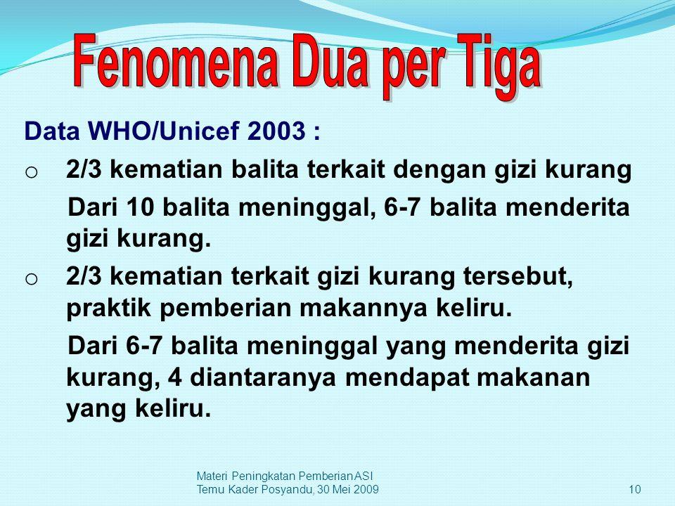 Fenomena Dua per Tiga Data WHO/Unicef 2003 :