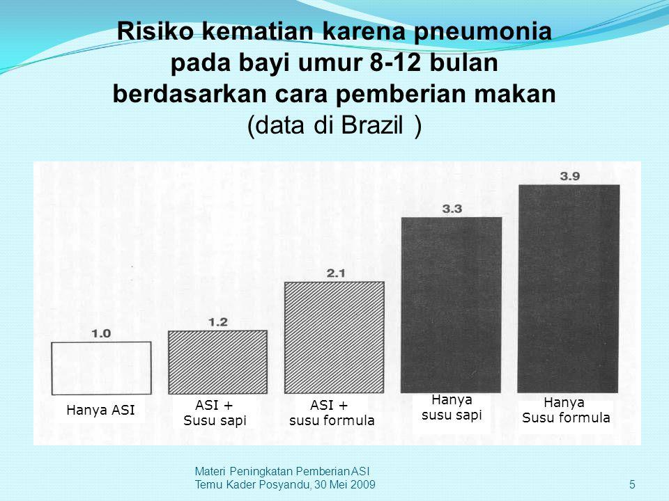 Risiko kematian karena pneumonia pada bayi umur 8-12 bulan berdasarkan cara pemberian makan (data di Brazil )