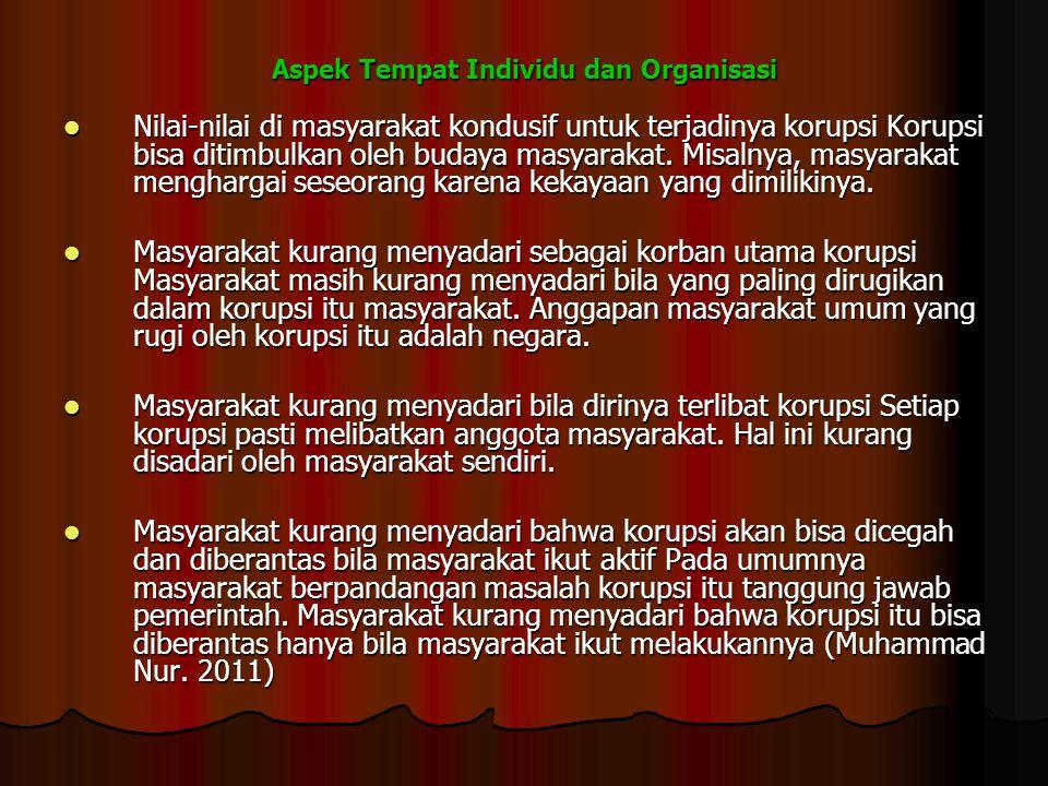 Aspek Tempat Individu dan Organisasi