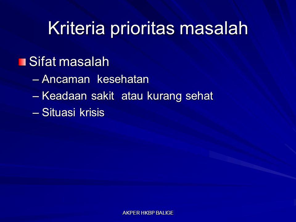 Kriteria prioritas masalah