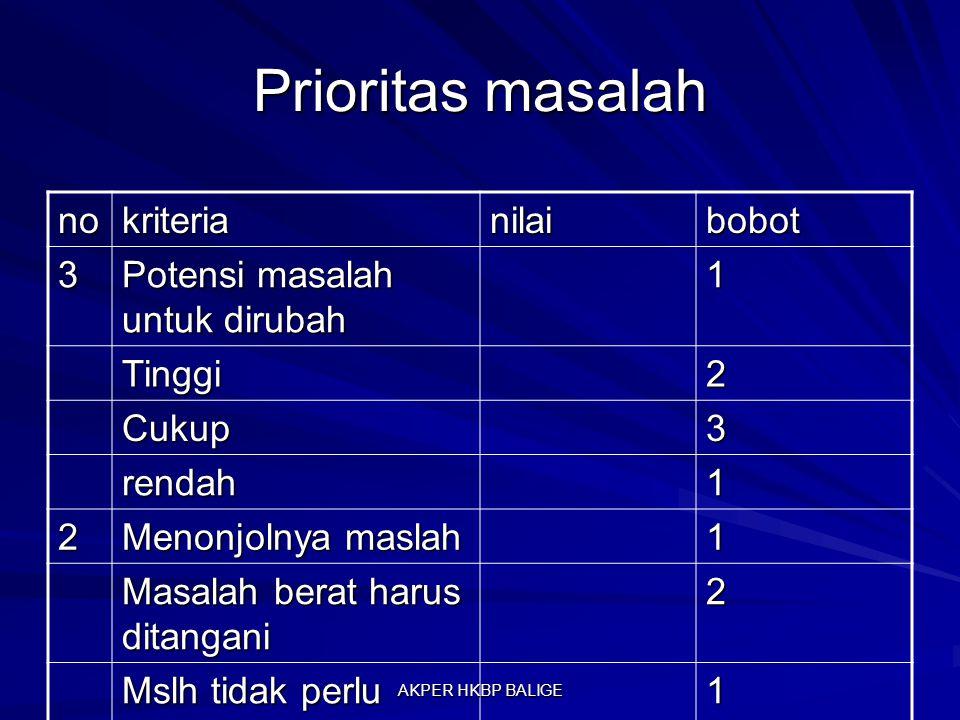 Prioritas masalah no kriteria nilai bobot 3