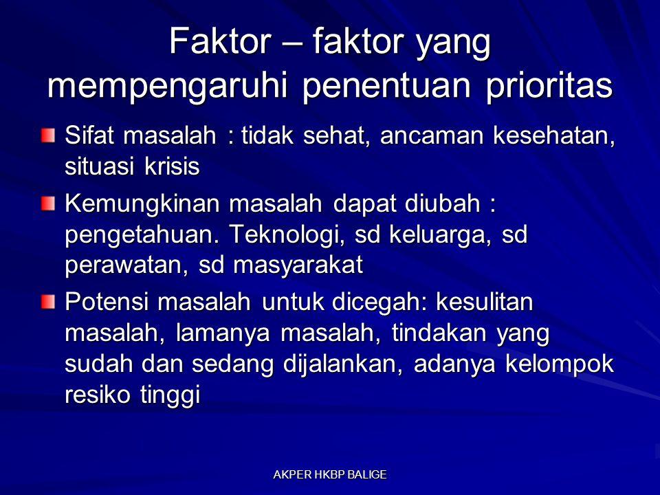 Faktor – faktor yang mempengaruhi penentuan prioritas