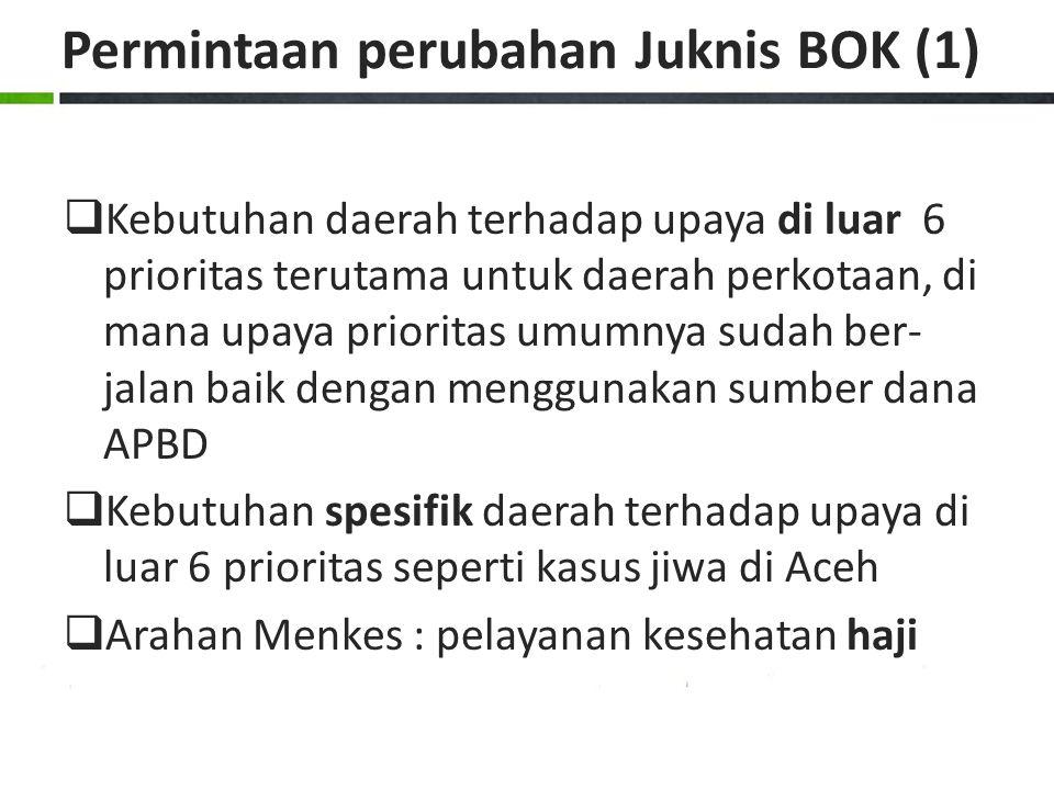 Permintaan perubahan Juknis BOK (1)
