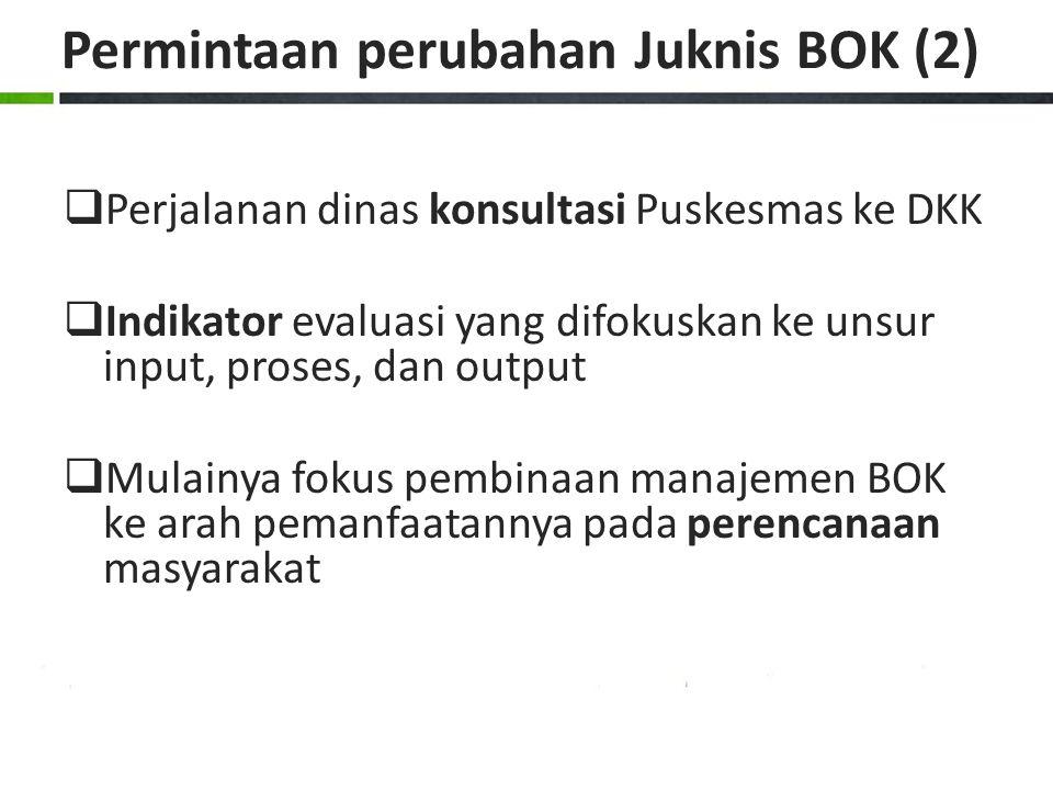 Permintaan perubahan Juknis BOK (2)