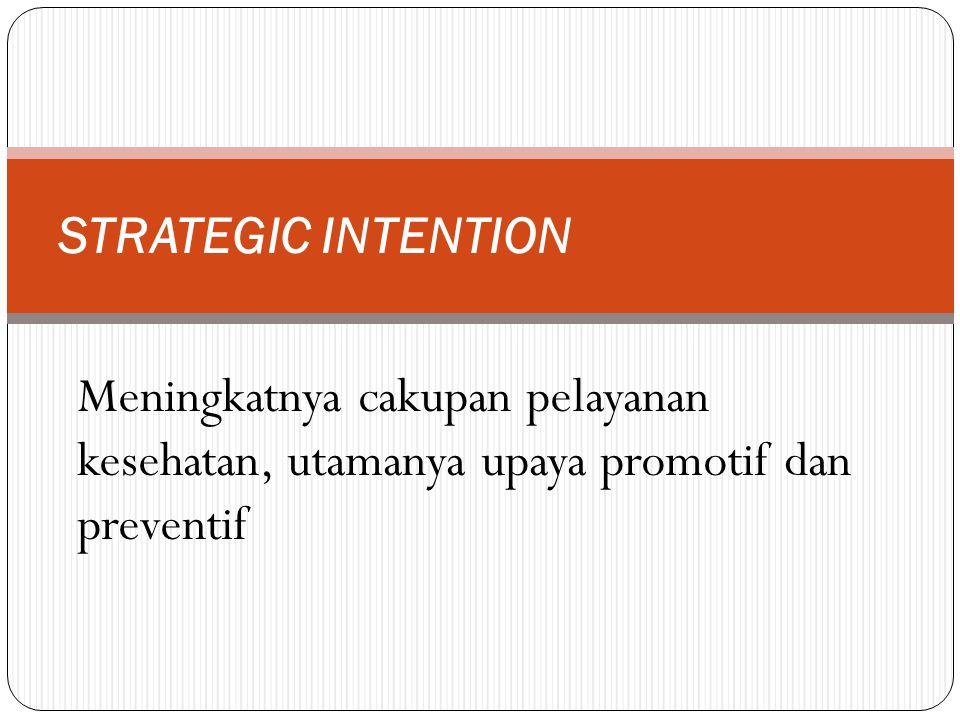 STRATEGIC INTENTION Meningkatnya cakupan pelayanan kesehatan, utamanya upaya promotif dan preventif.
