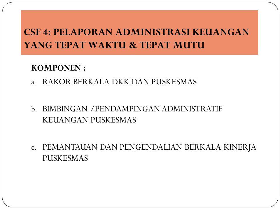 CSF 4: PELAPORAN ADMINISTRASI KEUANGAN YANG TEPAT WAKTU & TEPAT MUTU