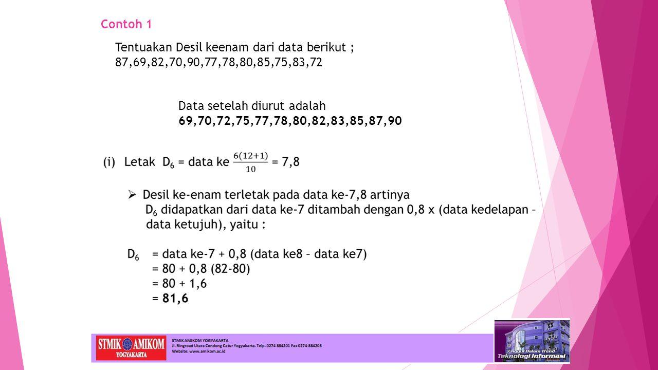 Contoh 1 Tentuakan Desil keenam dari data berikut ; 87,69,82,70,90,77,78,80,85,75,83,72.