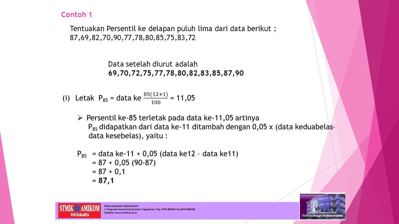 Contoh 1 Tentuakan Persentil ke delapan puluh lima dari data berikut ; 87,69,82,70,90,77,78,80,85,75,83,72.